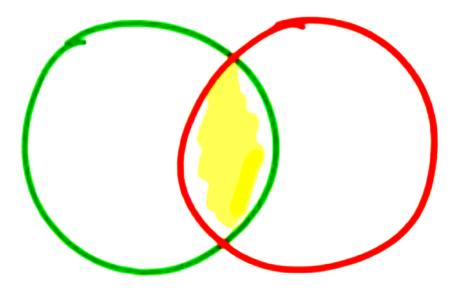 Connection between 2 Attitudes