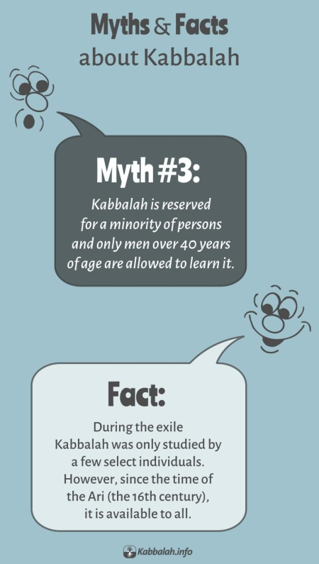 MYTH: You Have to be Over 40 to Study Kabbalah. FACT: You Don't Have to be Over 40 to Study Kabbalah [Kabbalah Myths and Facts #3]