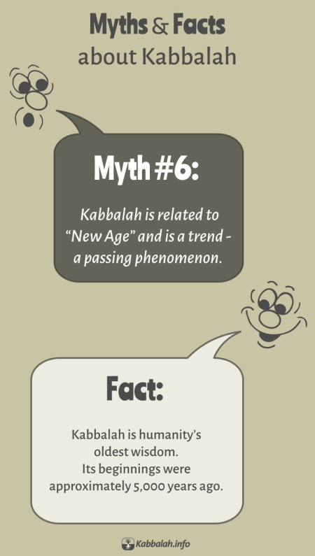 MYTH: Kabbalah Is a Passing Trend. FACT: Kabbalah Is the World's Most Ancient Wisdom [Kabbalah Myths and Facts #6]